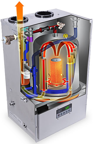 Hybrid Hot Water Heaters Homeplumbingservice Ca